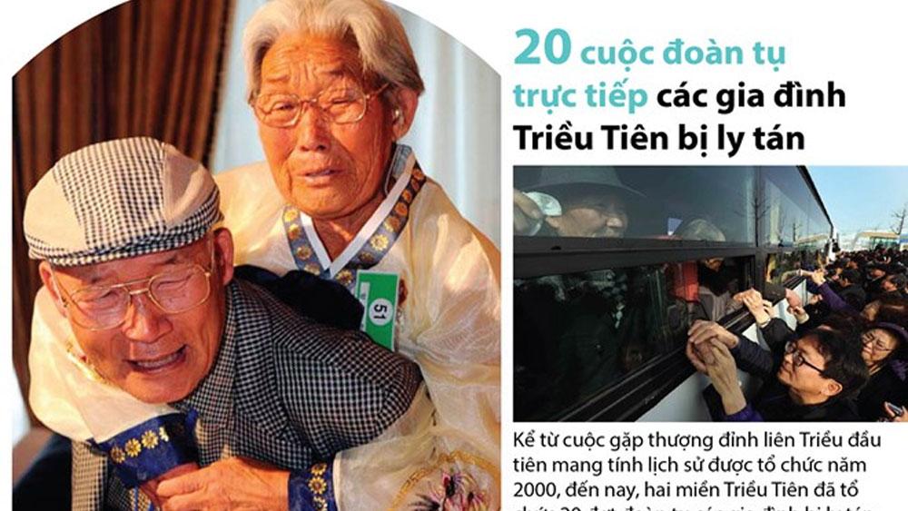 20 cuộc đoàn tụ các gia đình Triều Tiên bị ly tán